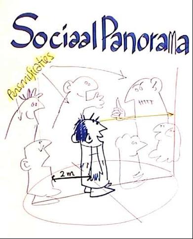 Sosiaalipanoraama henkilitymt