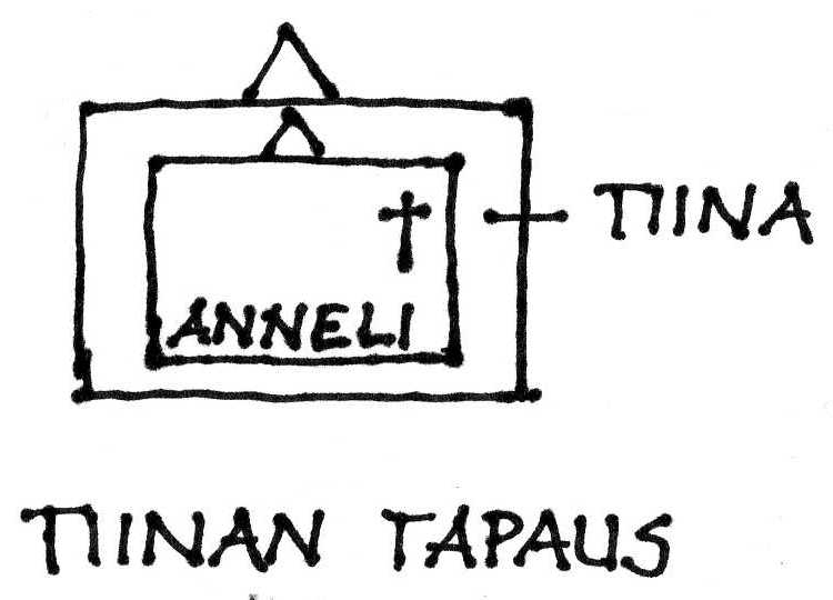 Vainajat sosiaalipanoraamassa Tiinan tapaus